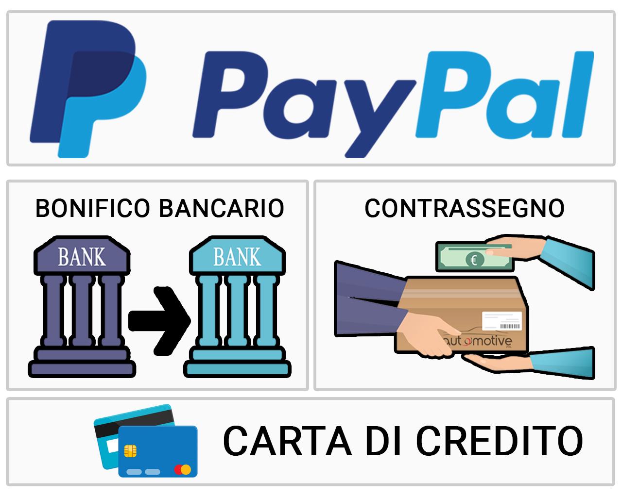 Pagamento Inf